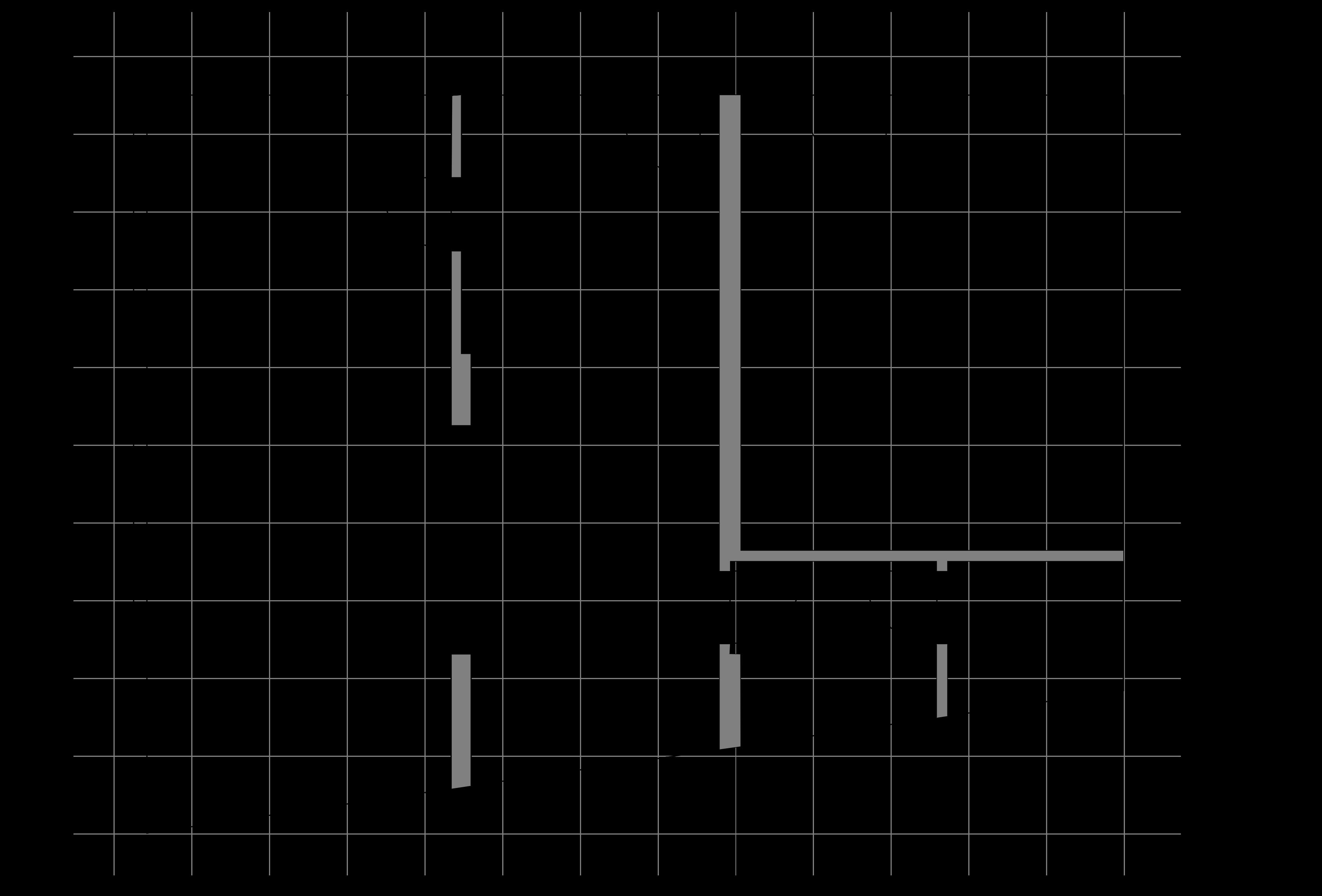 Simpler Grundriss des Spaces
